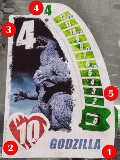 Explicación de la ficha de Kaiju