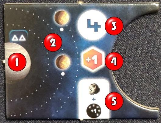 Explicación de objetivo planetario