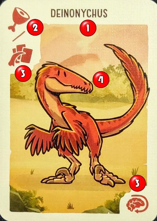 Explicación dinosaurio